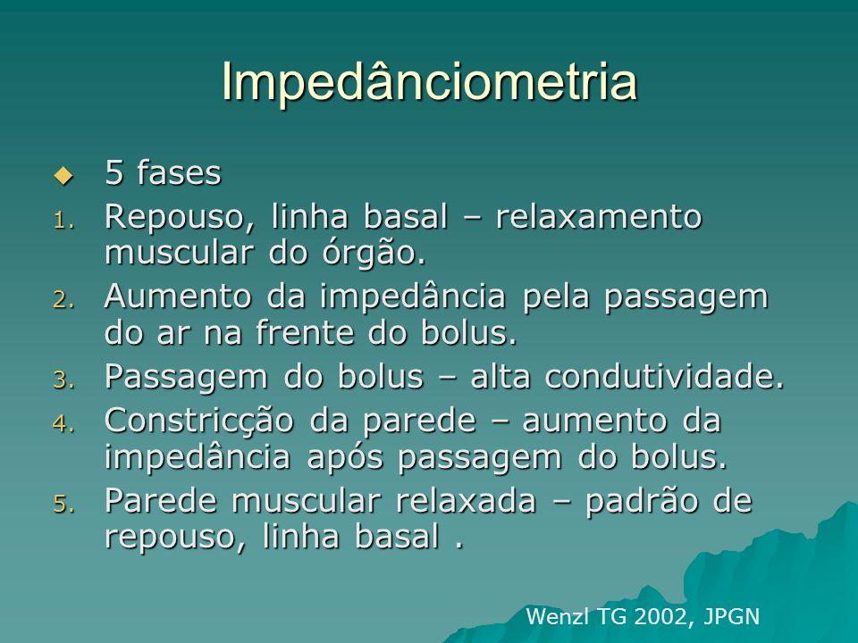 Impedânciometria 5 fases 5 fases 1. Repouso, linha basal – relaxamento muscular do órgão. 2. Aumento da impedância pela passagem do ar na frente do bo