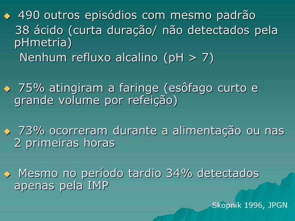 490 outros episódios com mesmo padrão 490 outros episódios com mesmo padrão 38 ácido (curta duração/ não detectados pela pHmetria) 38 ácido (curta dur