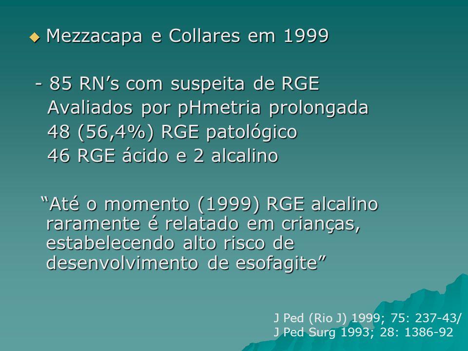 Mezzacapa e Collares em 1999 Mezzacapa e Collares em 1999 - 85 RNs com suspeita de RGE - 85 RNs com suspeita de RGE Avaliados por pHmetria prolongada