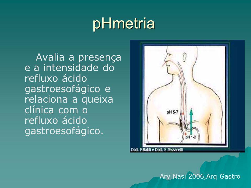 pHmetria Avalia a presença e a intensidade do refluxo ácido gastroesofágico e relaciona a queixa clínica com o refluxo ácido gastroesofágico. Ary Nasi