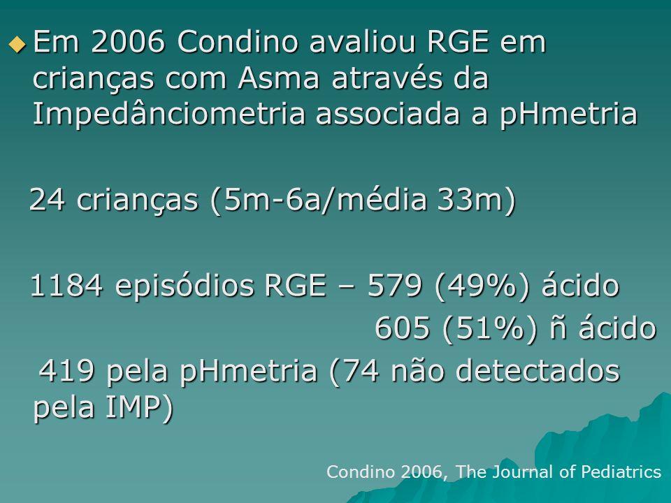 Em 2006 Condino avaliou RGE em crianças com Asma através da Impedânciometria associada a pHmetria Em 2006 Condino avaliou RGE em crianças com Asma atr