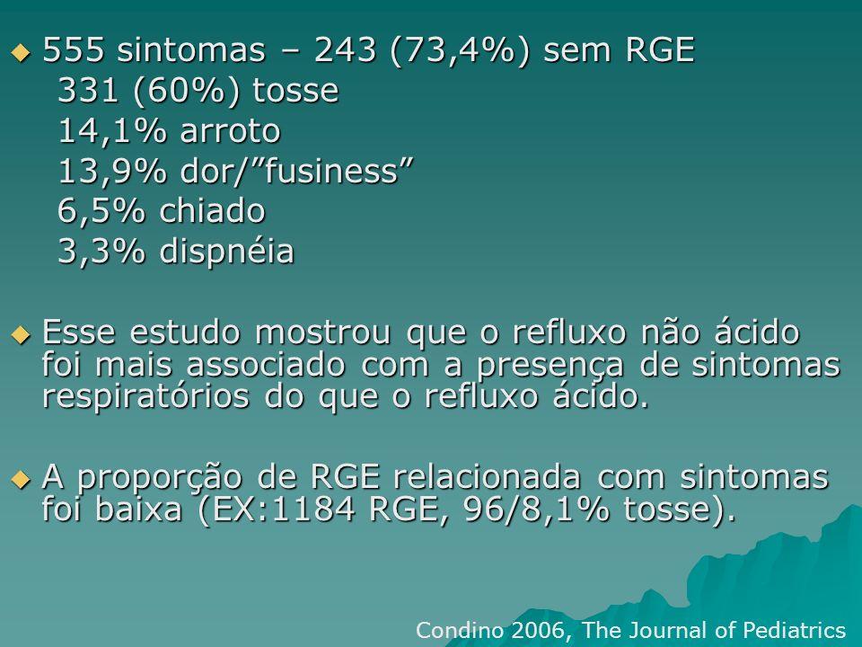 555 sintomas – 243 (73,4%) sem RGE 555 sintomas – 243 (73,4%) sem RGE 331 (60%) tosse 331 (60%) tosse 14,1% arroto 14,1% arroto 13,9% dor/fusiness 13,