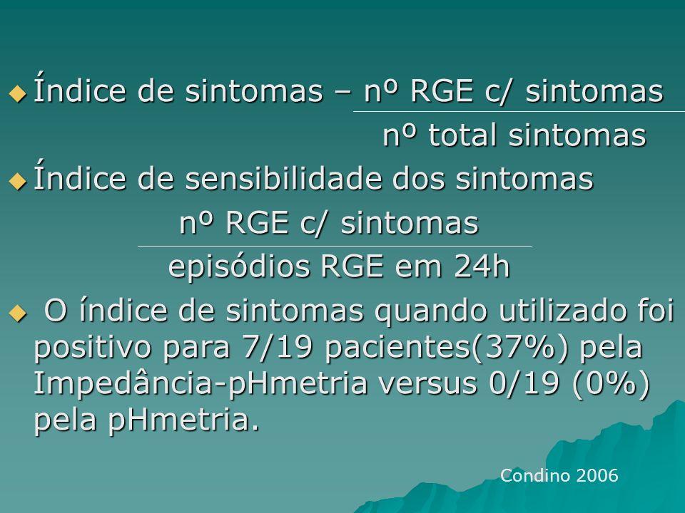 Índice de sintomas – nº RGE c/ sintomas Índice de sintomas – nº RGE c/ sintomas nº total sintomas nº total sintomas Índice de sensibilidade dos sintom