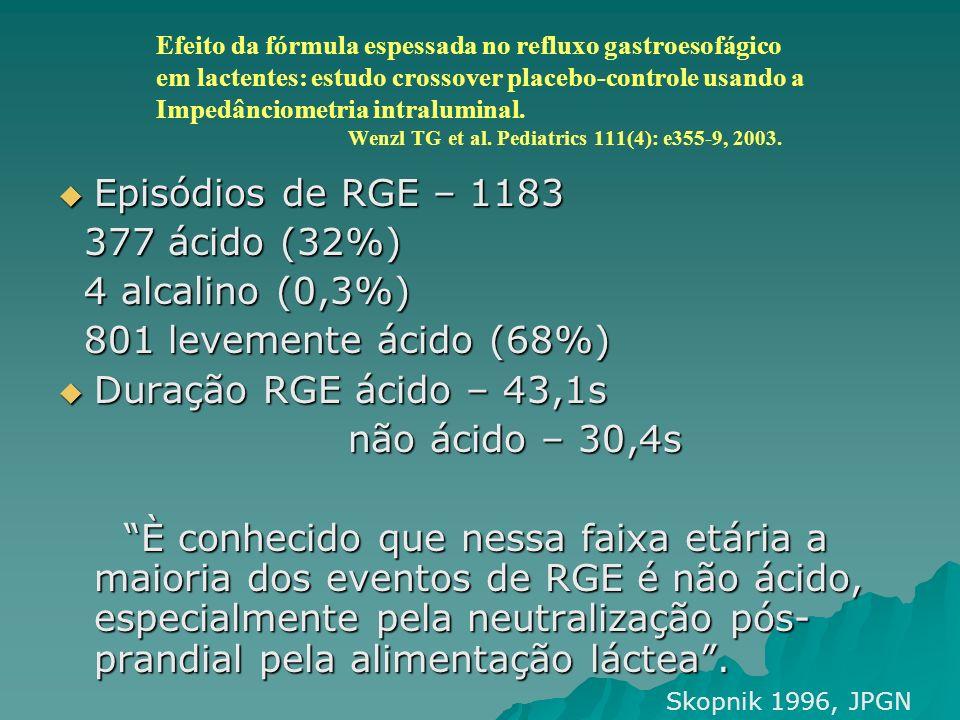 Efeito da fórmula espessada no refluxo gastroesofágico em lactentes: estudo crossover placebo-controle usando a Impedânciometria intraluminal. Wenzl T