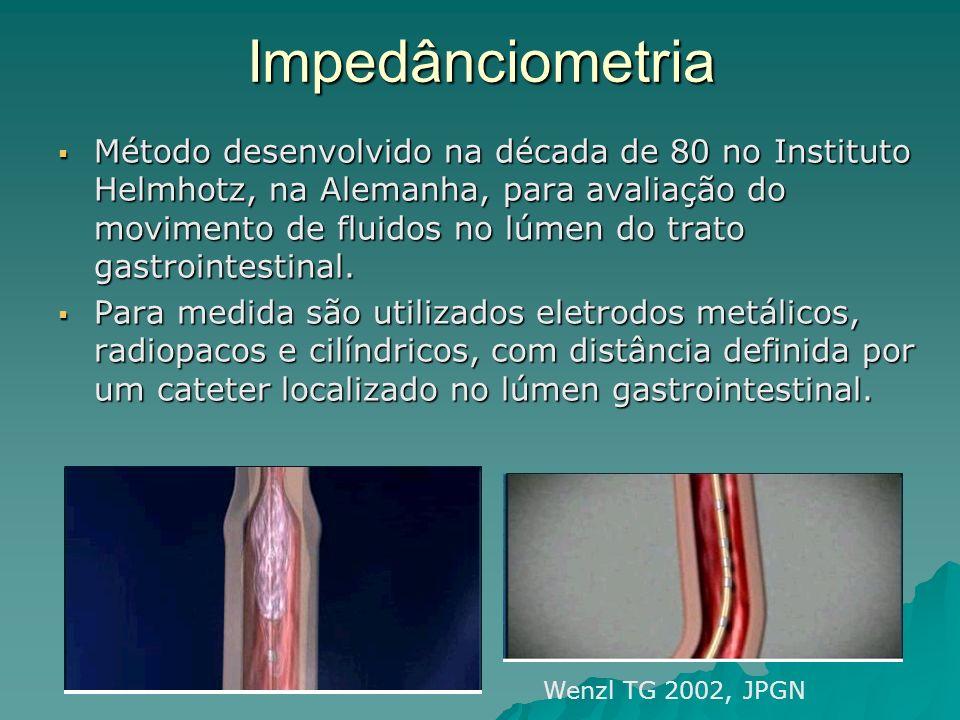 Impedânciometria Método desenvolvido na década de 80 no Instituto Helmhotz, na Alemanha, para avaliação do movimento de fluidos no lúmen do trato gast