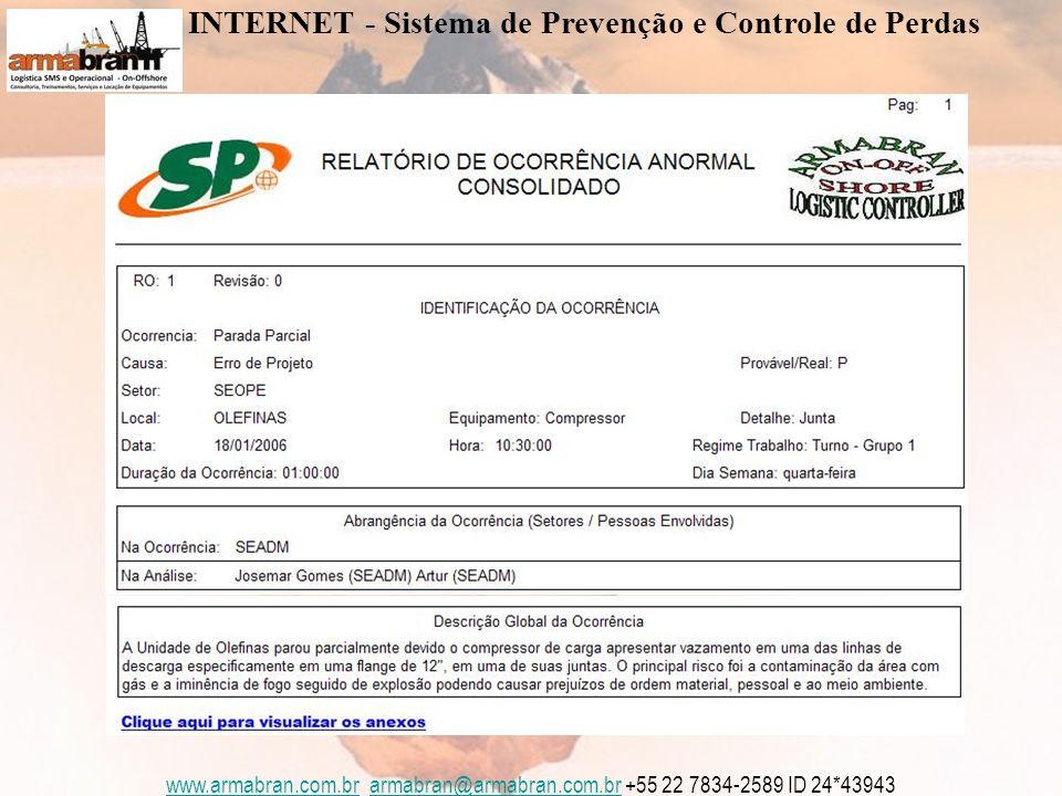 www.armabran.com.brwww.armabran.com.br armabran@armabran.com.br +55 22 7834-2589 ID 24*43943armabran@armabran.com.br INTERNET - Sistema de Prevenção e Controle de Perdas