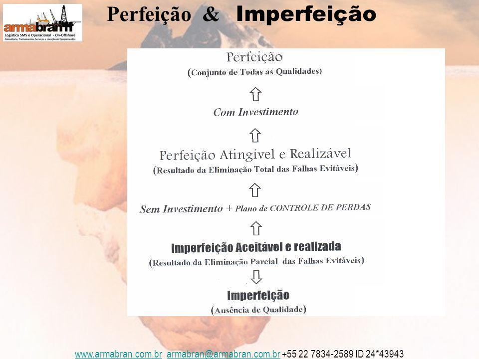 www.armabran.com.brwww.armabran.com.br armabran@armabran.com.br +55 22 7834-2589 ID 24*43943armabran@armabran.com.br Perfeição & Imperfeição