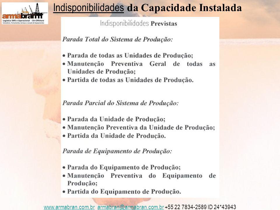 www.armabran.com.brwww.armabran.com.br armabran@armabran.com.br +55 22 7834-2589 ID 24*43943armabran@armabran.com.br Indisponibilidades da Capacidade Instalada