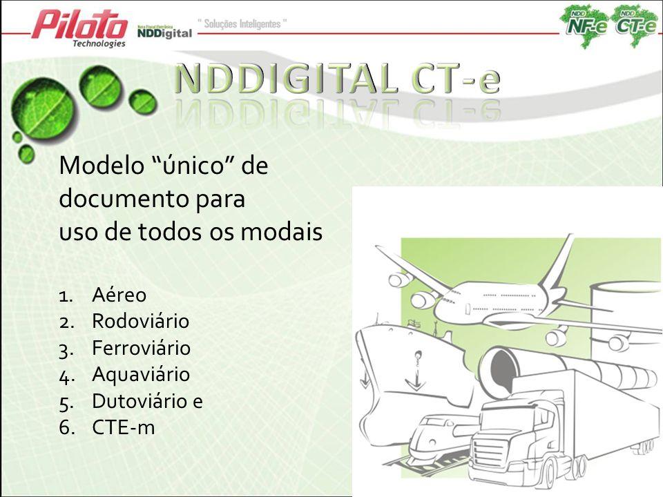 Modelo único de documento para uso de todos os modais 1.Aéreo 2.Rodoviário 3.Ferroviário 4.Aquaviário 5.Dutoviário e 6.CTE-m