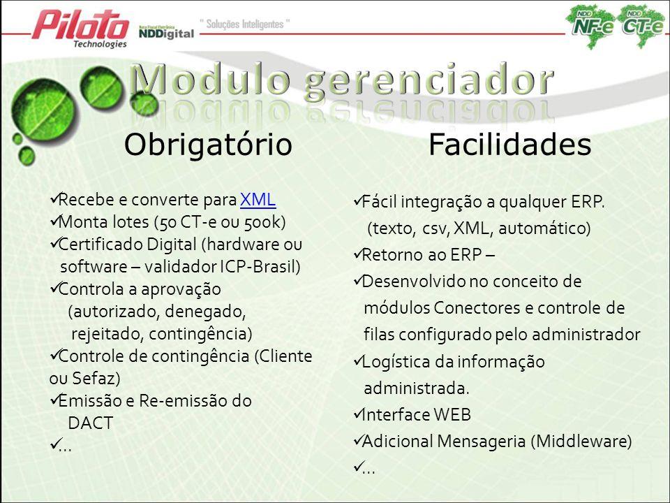 Obrigatório Facilidades Recebe e converte para XMLXML Monta lotes (50 CT-e ou 500k) Certificado Digital (hardware ou software – validador ICP-Brasil)
