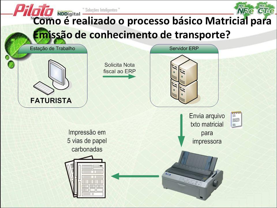 Como é realizado o processo básico Matricial para Emissão de conhecimento de transporte?