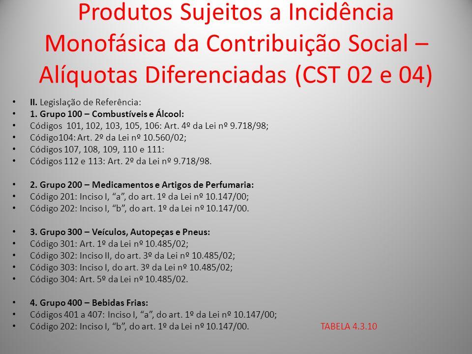Produtos Sujeitos a Incidência Monofásica da Contribuição Social – Alíquotas Diferenciadas (CST 02 e 04) II. Legislação de Referência: 1. Grupo 100 –