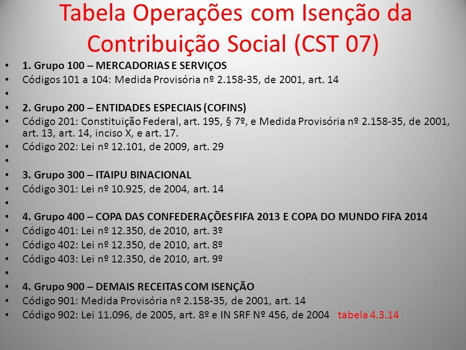 Tabela Operações com Isenção da Contribuição Social (CST 07) 1. Grupo 100 – MERCADORIAS E SERVIÇOS Códigos 101 a 104: Medida Provisória nº 2.158-35, d