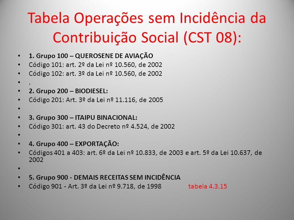 Tabela Operações sem Incidência da Contribuição Social (CST 08): 1. Grupo 100 – QUEROSENE DE AVIAÇÃO Código 101: art. 2º da Lei nº 10.560, de 2002 Cód