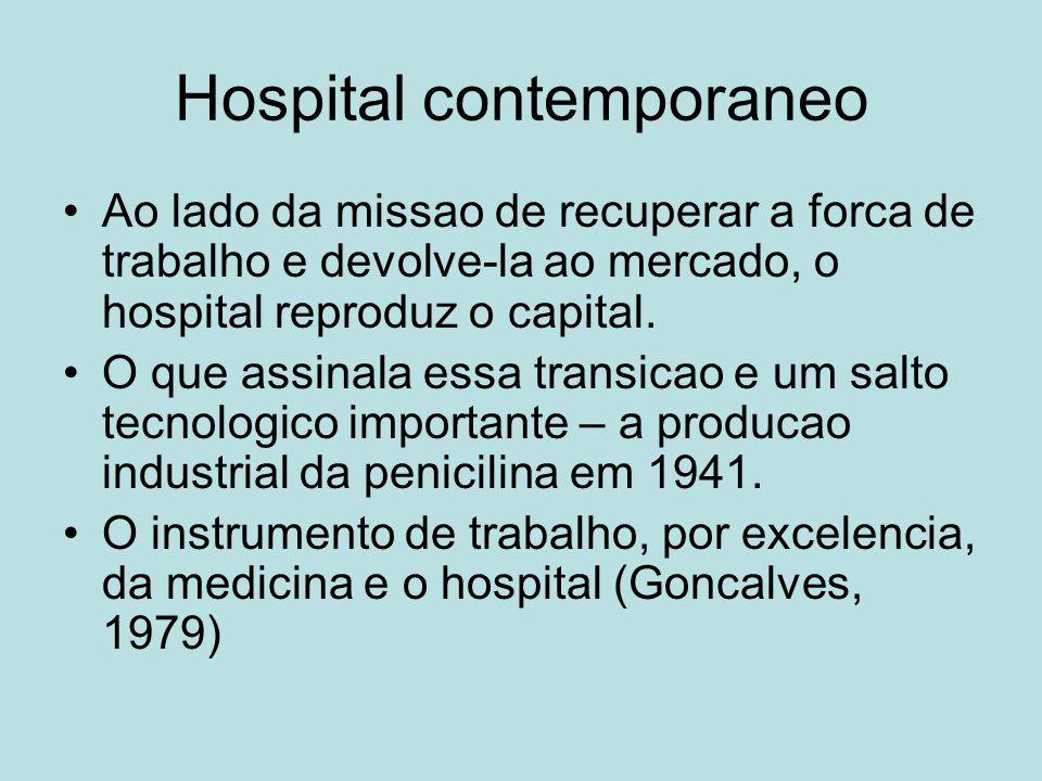 Hospital contemporaneo Ao lado da missao de recuperar a forca de trabalho e devolve-la ao mercado, o hospital reproduz o capital. O que assinala essa