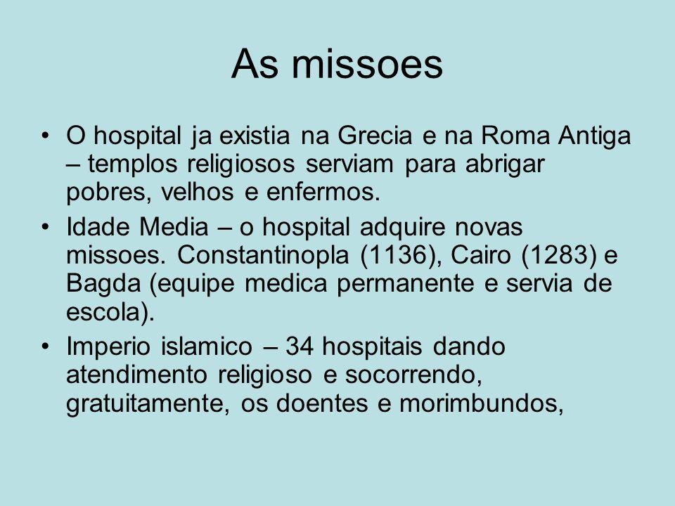 As missoes O hospital ja existia na Grecia e na Roma Antiga – templos religiosos serviam para abrigar pobres, velhos e enfermos. Idade Media – o hospi