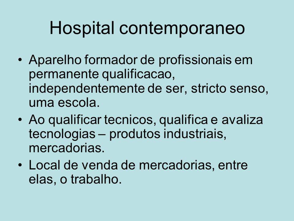 Hospital contemporaneo Ao lado da missao de recuperar a forca de trabalho e devolve-la ao mercado, o hospital reproduz o capital.