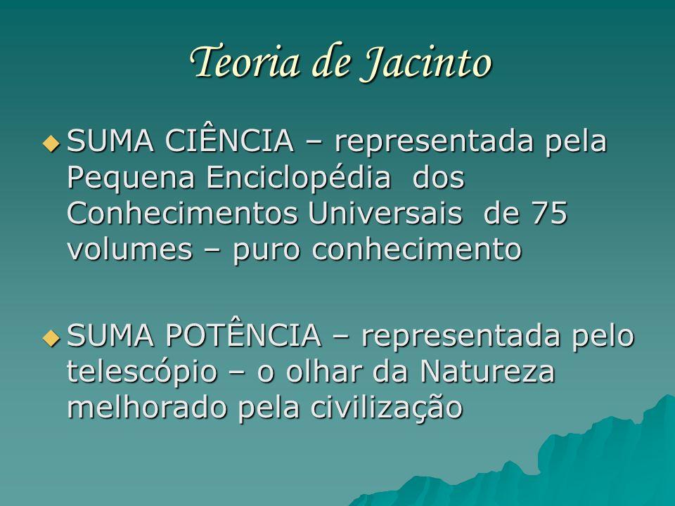 Teoria de Jacinto SUMA CIÊNCIA – representada pela Pequena Enciclopédia dos Conhecimentos Universais de 75 volumes – puro conhecimento SUMA CIÊNCIA –