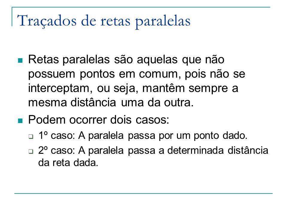 Traçados de retas paralelas Retas paralelas são aquelas que não possuem pontos em comum, pois não se interceptam, ou seja, mantêm sempre a mesma distâ