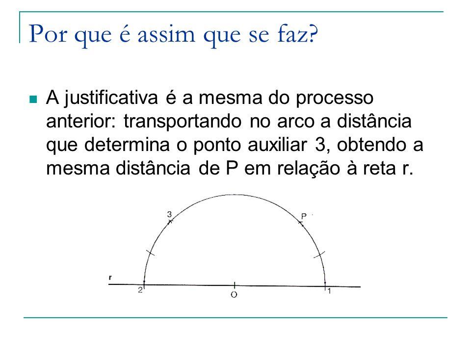 Por que é assim que se faz? A justificativa é a mesma do processo anterior: transportando no arco a distância que determina o ponto auxiliar 3, obtend