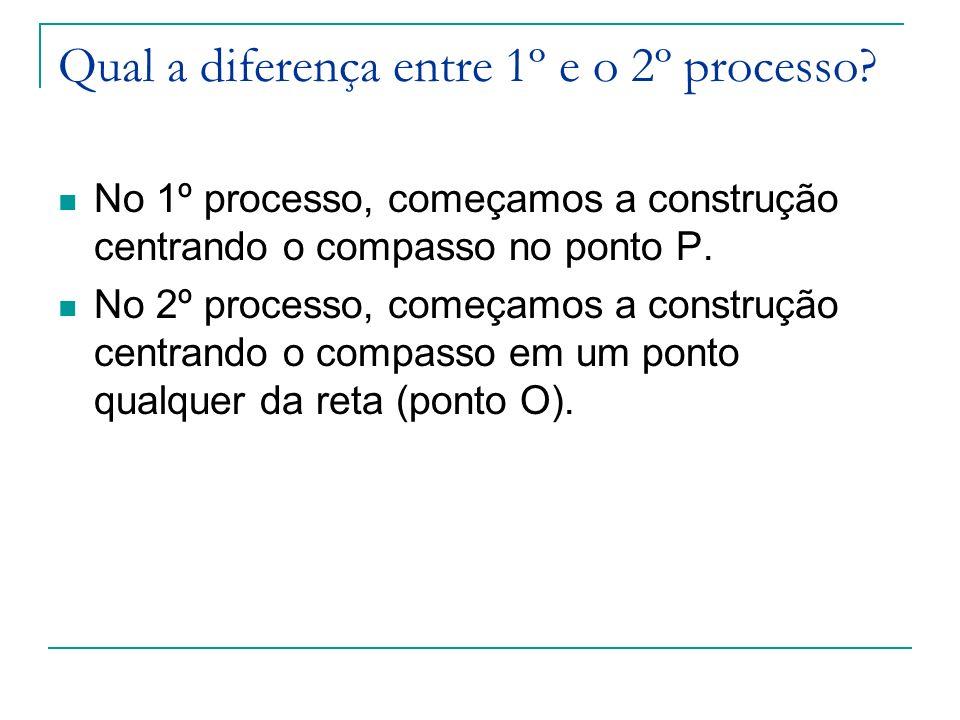 Qual a diferença entre 1º e o 2º processo? No 1º processo, começamos a construção centrando o compasso no ponto P. No 2º processo, começamos a constru