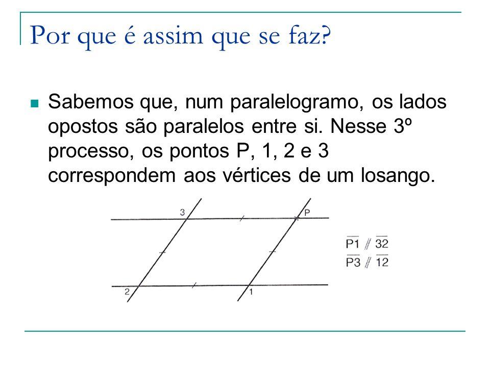 Por que é assim que se faz? Sabemos que, num paralelogramo, os lados opostos são paralelos entre si. Nesse 3º processo, os pontos P, 1, 2 e 3 correspo