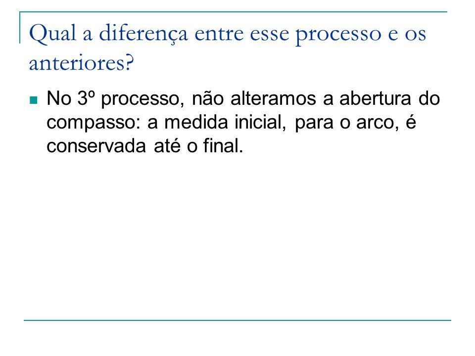 Qual a diferença entre esse processo e os anteriores? No 3º processo, não alteramos a abertura do compasso: a medida inicial, para o arco, é conservad
