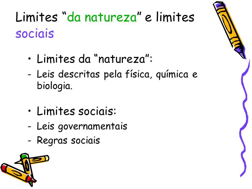 Limites da natureza e limites sociais Limites da natureza: -Leis descritas pela física, química e biologia. Limites sociais: -Leis governamentais -Reg