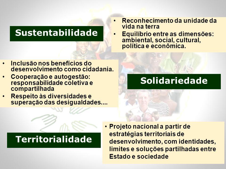 Sustentabilidade Reconhecimento da unidade da vida na terra Equilíbrio entre as dimensões: ambiental, social, cultural, política e econômica. Solidari