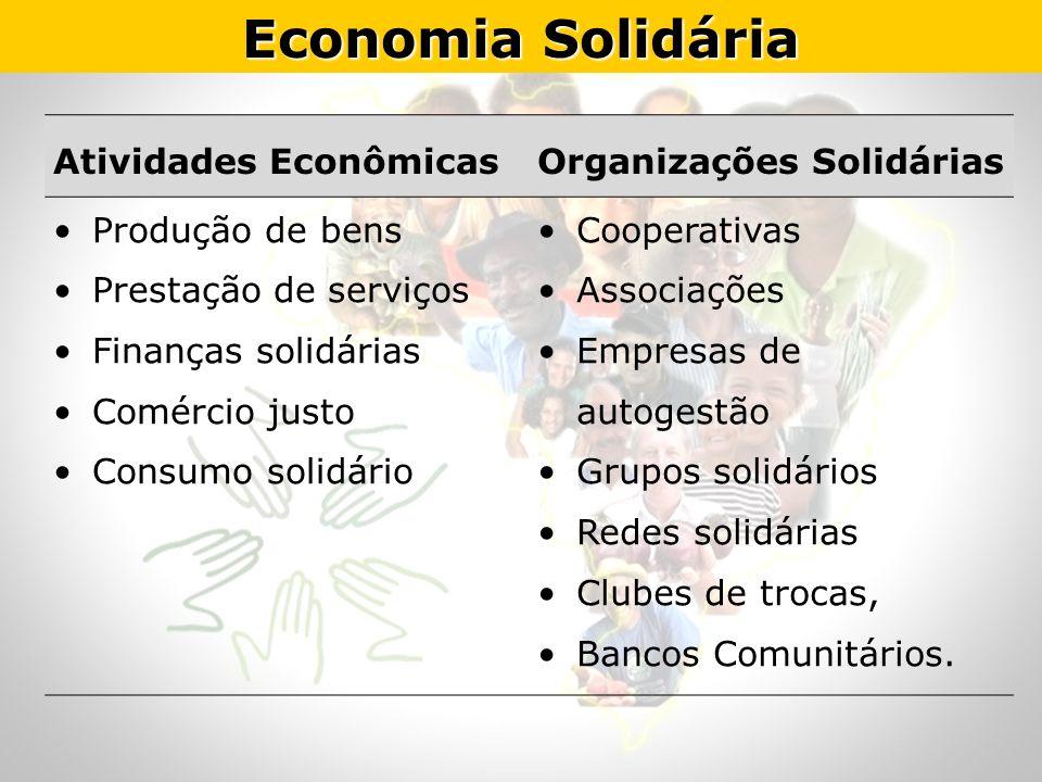 Atividades EconômicasOrganizações Solidárias Produção de bens Prestação de serviços Finanças solidárias Comércio justo Consumo solidário Cooperativas Associações Empresas de autogestão Grupos solidários Redes solidárias Clubes de trocas, Bancos Comunitários.