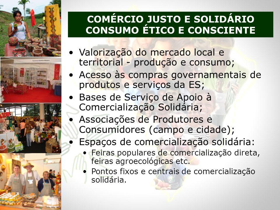 Valorização do mercado local e territorial - produção e consumo; Acesso às compras governamentais de produtos e serviços da ES; Bases de Serviço de Ap