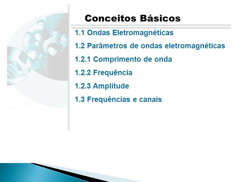 Conceitos Básicos 1.1 Ondas Eletromagnéticas 1.2 Parâmetros de ondas eletromagnéticas 1.2.1 Comprimento de onda 1.2.2 Frequência 1.2.3 Amplitude 1.3 F