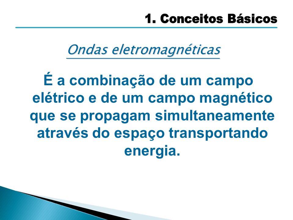 É a combinação de um campo elétrico e de um campo magnético que se propagam simultaneamente através do espaço transportando energia. Ondas eletromagné
