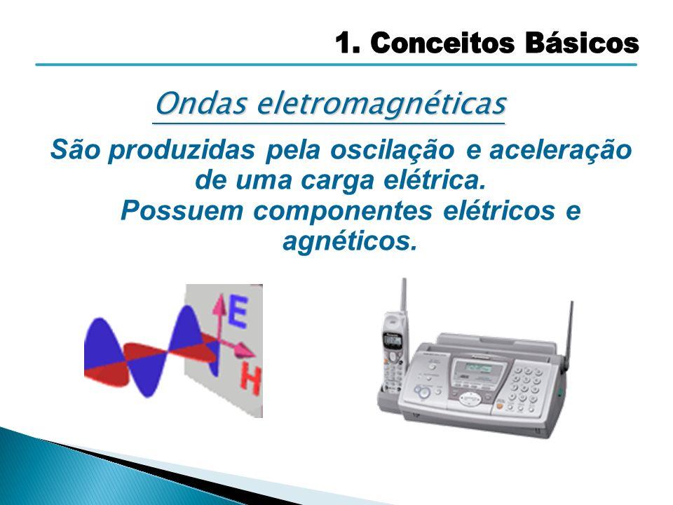 São produzidas pela oscilação e aceleração de uma carga elétrica. Possuem componentes elétricos e agnéticos. Ondas eletromagnéticas