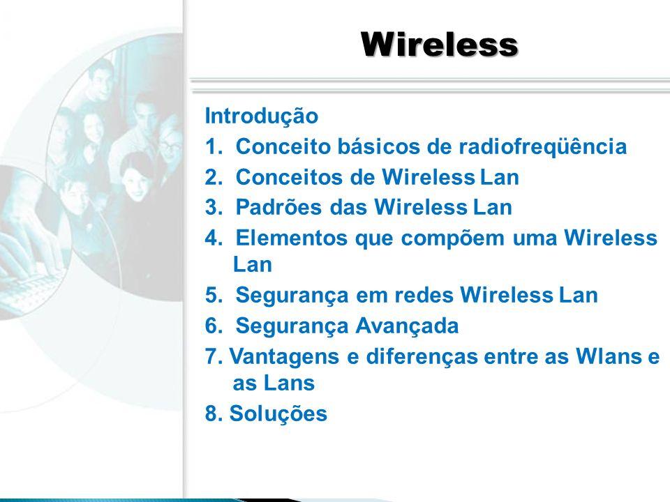 Introdução 1. Conceito básicos de radiofreqüência 2. Conceitos de Wireless Lan 3. Padrões das Wireless Lan 4. Elementos que compõem uma Wireless Lan 5