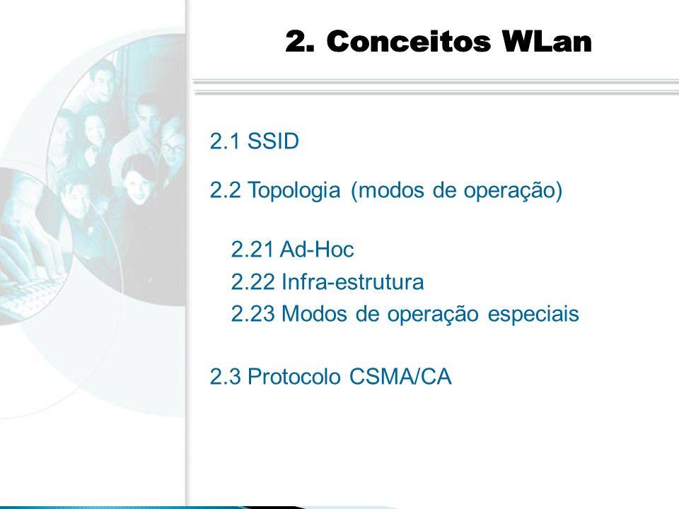2.1 SSID 2.2 Topologia (modos de operação) 2.21 Ad-Hoc 2.22 Infra-estrutura 2.23 Modos de operação especiais 2.3 Protocolo CSMA/CA