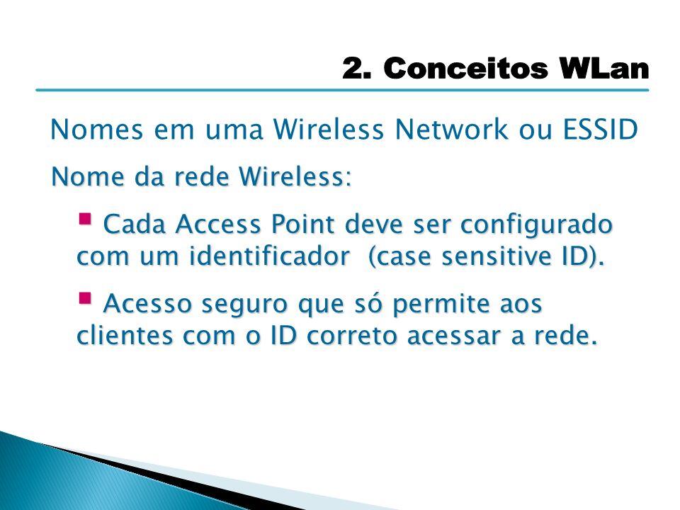 Nome da rede Wireless: Nome da rede Wireless: Cada Access Point deve ser configurado com um identificador (case sensitive ID). Cada Access Point deve