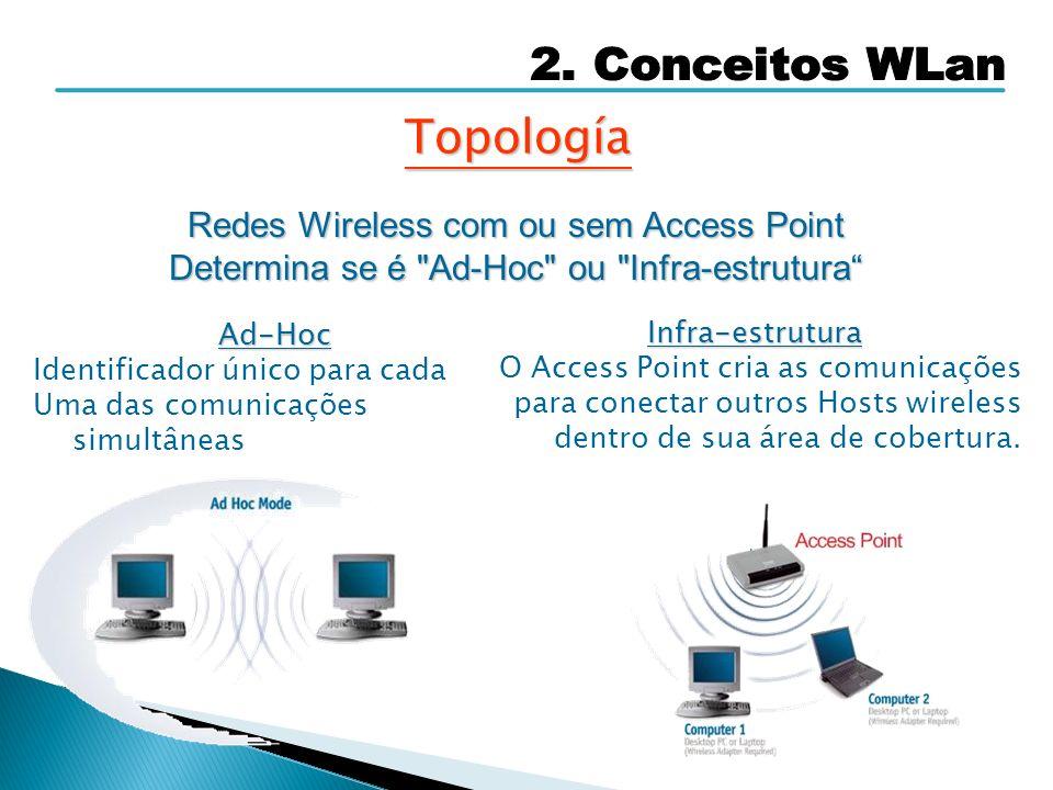 Redes Wireless com ou sem Access Point Determina se é