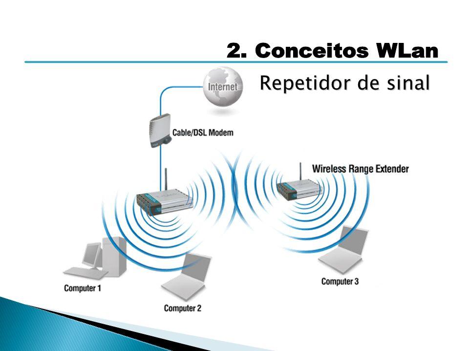 Repetidor de sinal