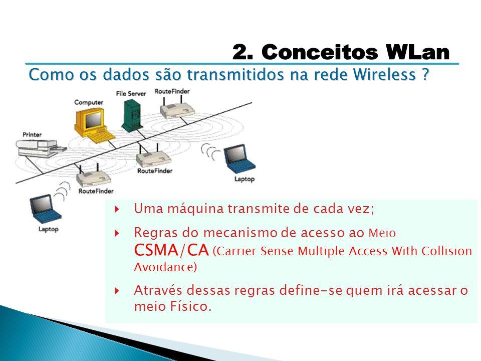 Como os dados são transmitidos na rede Wireless ? Uma máquina transmite de cada vez; Regras do mecanismo de acesso ao Meio CSMA/CA (Carrier Sense Mult