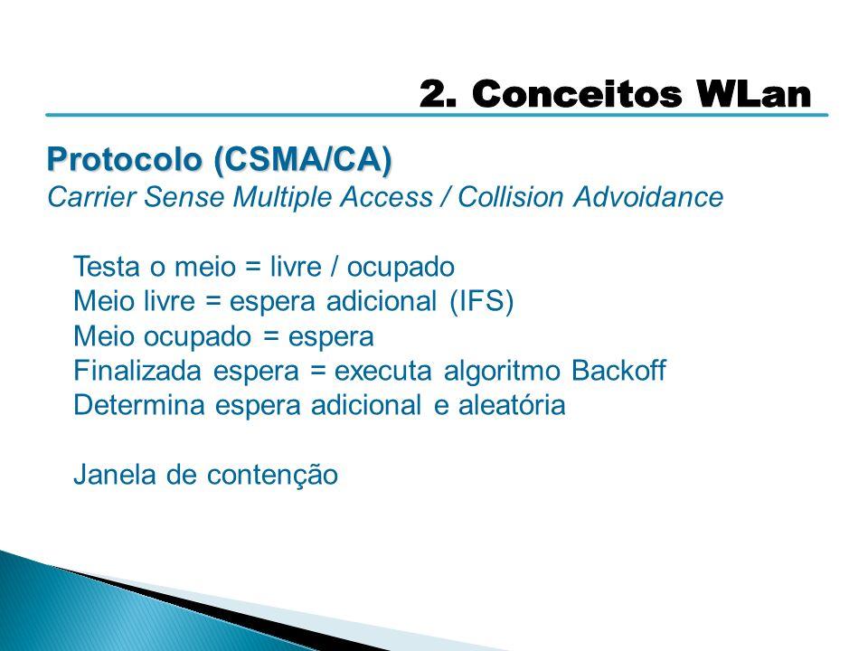 Protocolo (CSMA/CA) Carrier Sense Multiple Access / Collision Advoidance Testa o meio = livre / ocupado Meio livre = espera adicional (IFS) Meio ocupa