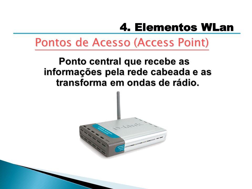 Ponto central que recebe as informações pela rede cabeada e as transforma em ondas de rádio. Pontos de Acesso (Access Point)