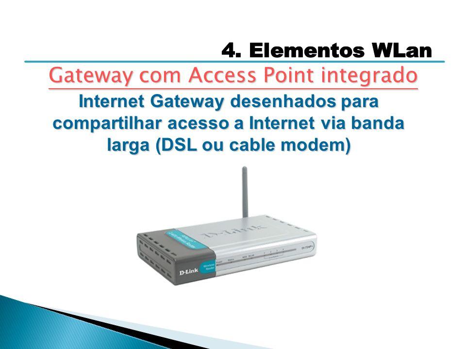 Internet Gateway desenhados para compartilhar acesso a Internet via banda larga (DSL ou cable modem) Gateway com Access Point integrado
