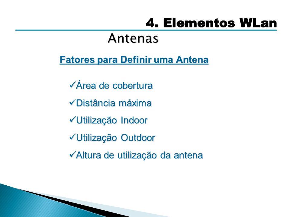 Fatores para Definir uma Antena Área de cobertura Área de cobertura Distância máxima Distância máxima Utilização Indoor Utilização Indoor Utilização O