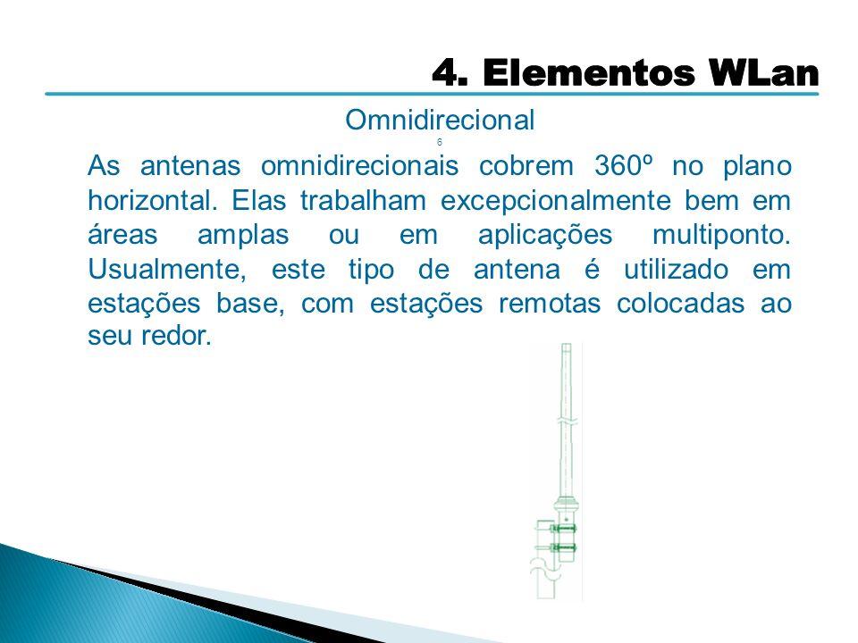 Omnidirecional 6 As antenas omnidirecionais cobrem 360º no plano horizontal. Elas trabalham excepcionalmente bem em áreas amplas ou em aplicações mult