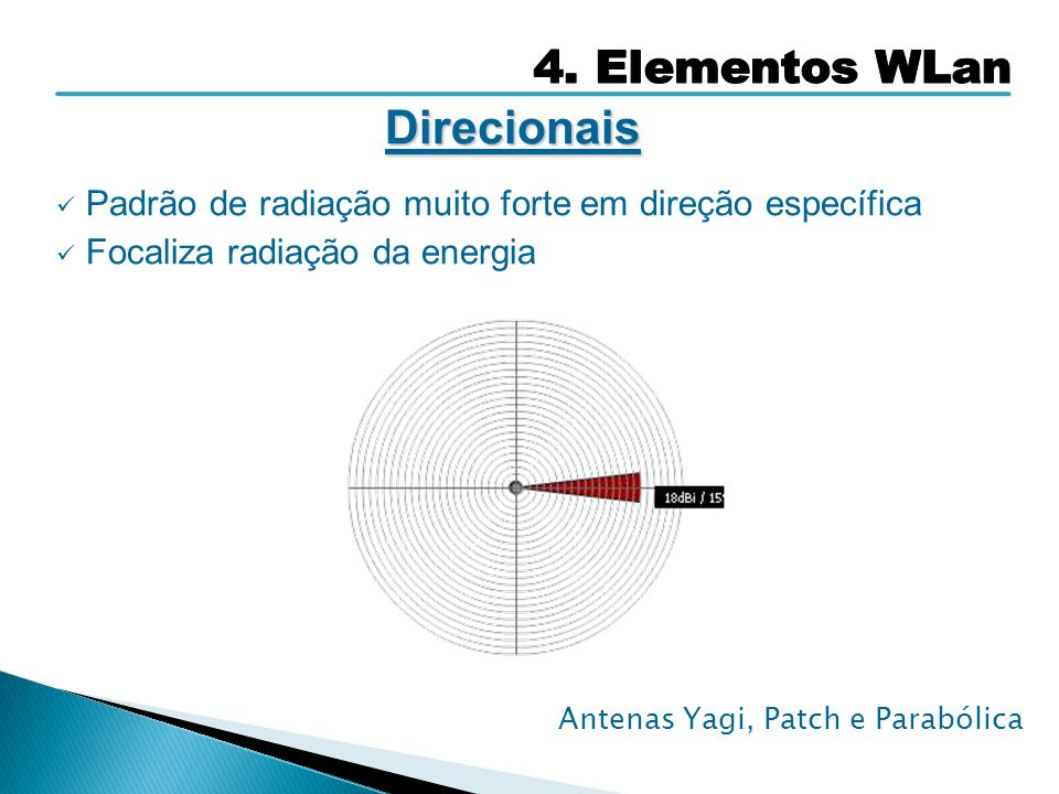 Direcionais Padrão de radiação muito forte em direção específica Focaliza radiação da energia Antenas Yagi, Patch e Parabólica