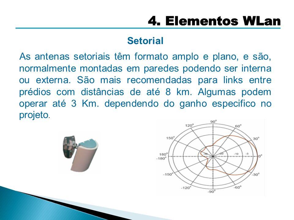 Setorial As antenas setoriais têm formato amplo e plano, e são, normalmente montadas em paredes podendo ser interna ou externa. São mais recomendadas