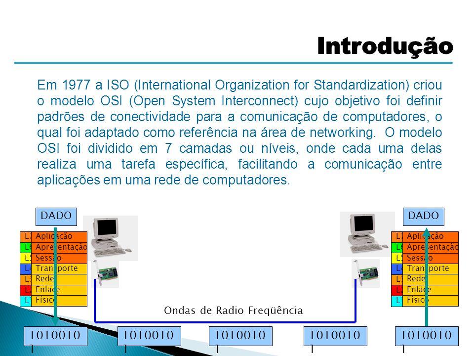 Em 1977 a ISO (International Organization for Standardization) criou o modelo OSI (Open System Interconnect) cujo objetivo foi definir padrões de cone