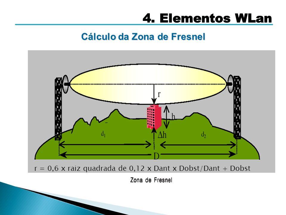 r = 0,6 x raiz quadrada de 0,12 x Dant x Dobst/Dant + Dobst Cálculo da Zona de Fresnel