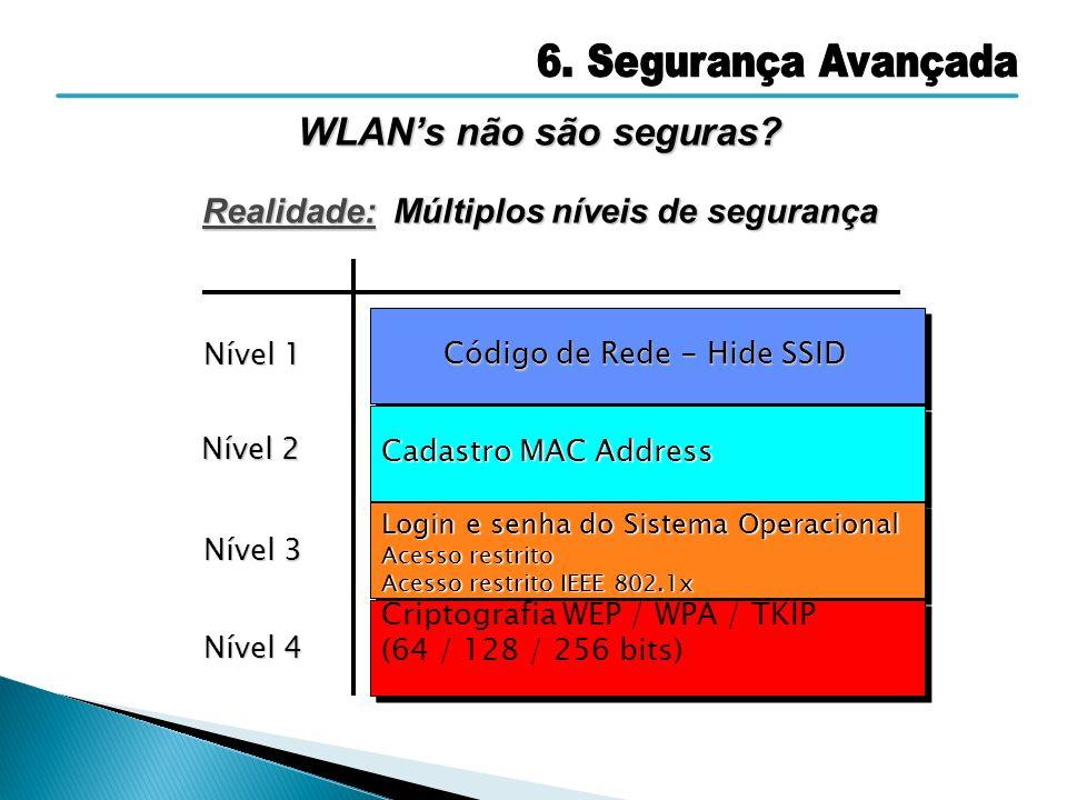 WLANs não são seguras? Realidade: Múltiplos níveis de segurança Nível 1 Nível 2 Nível 3 Nível 4 Cadastro MAC Address Login e senha do Sistema Operacio
